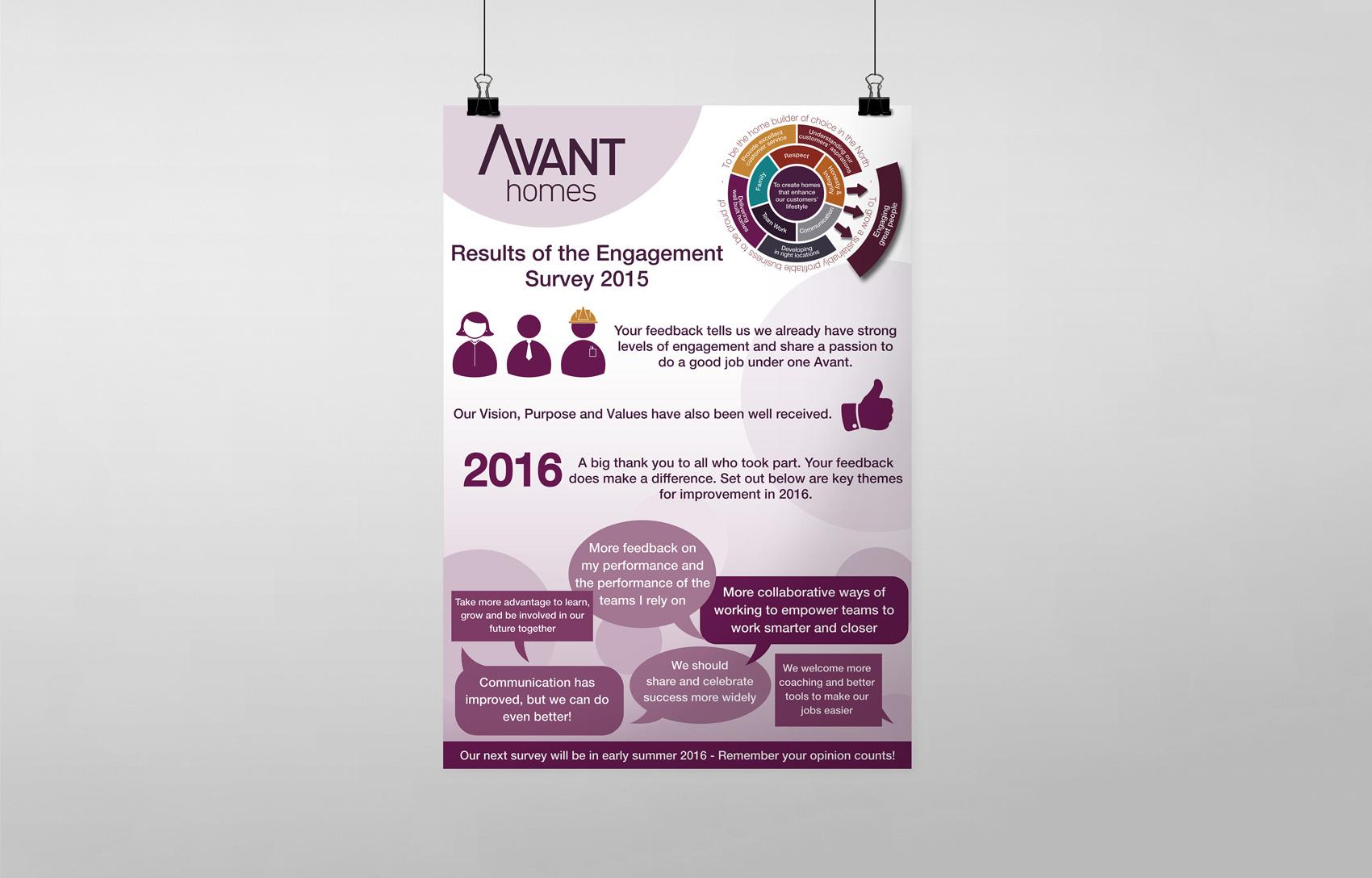 A1-Poster-Custom-Design-Avant