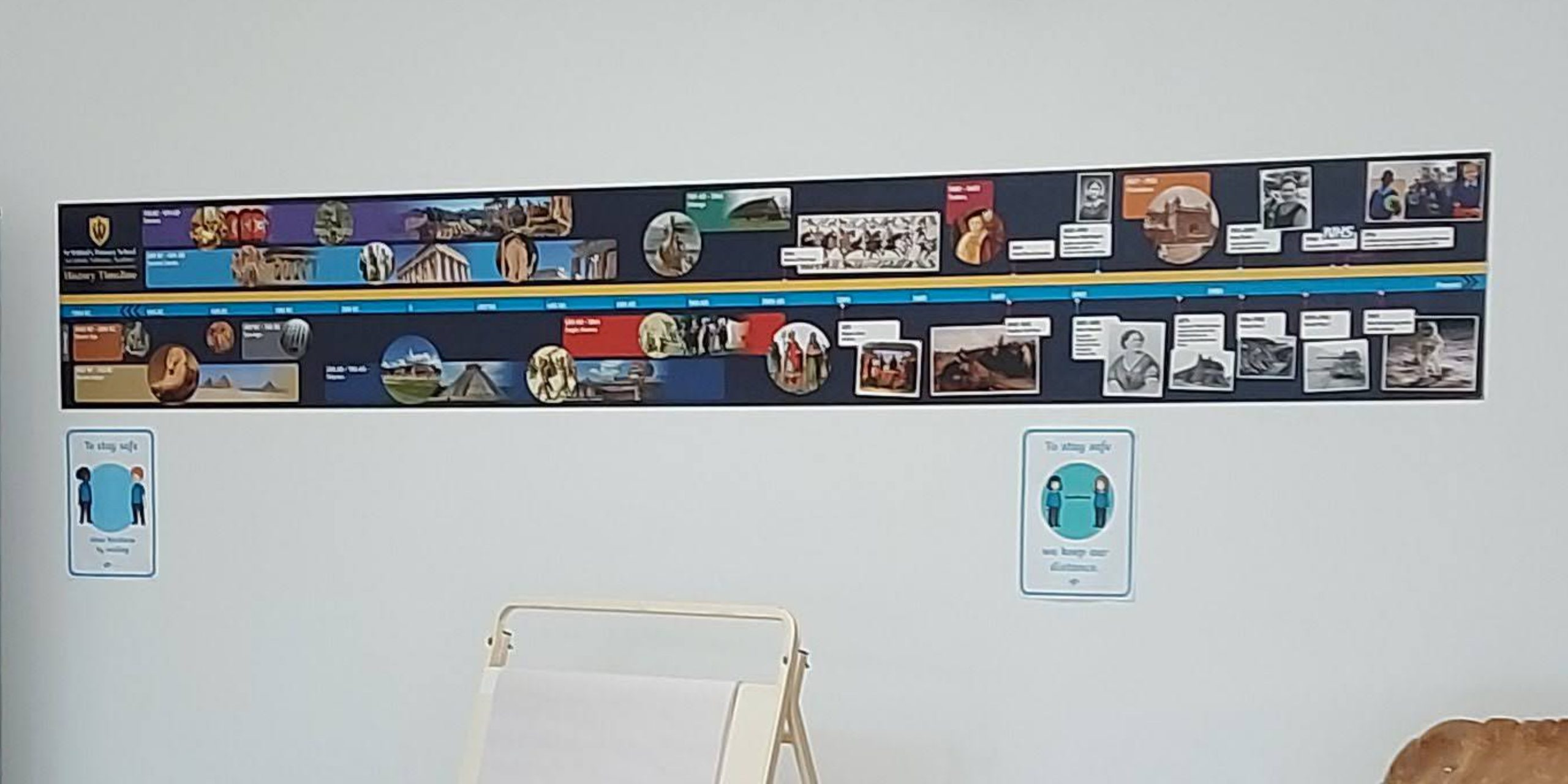 timeline in hall