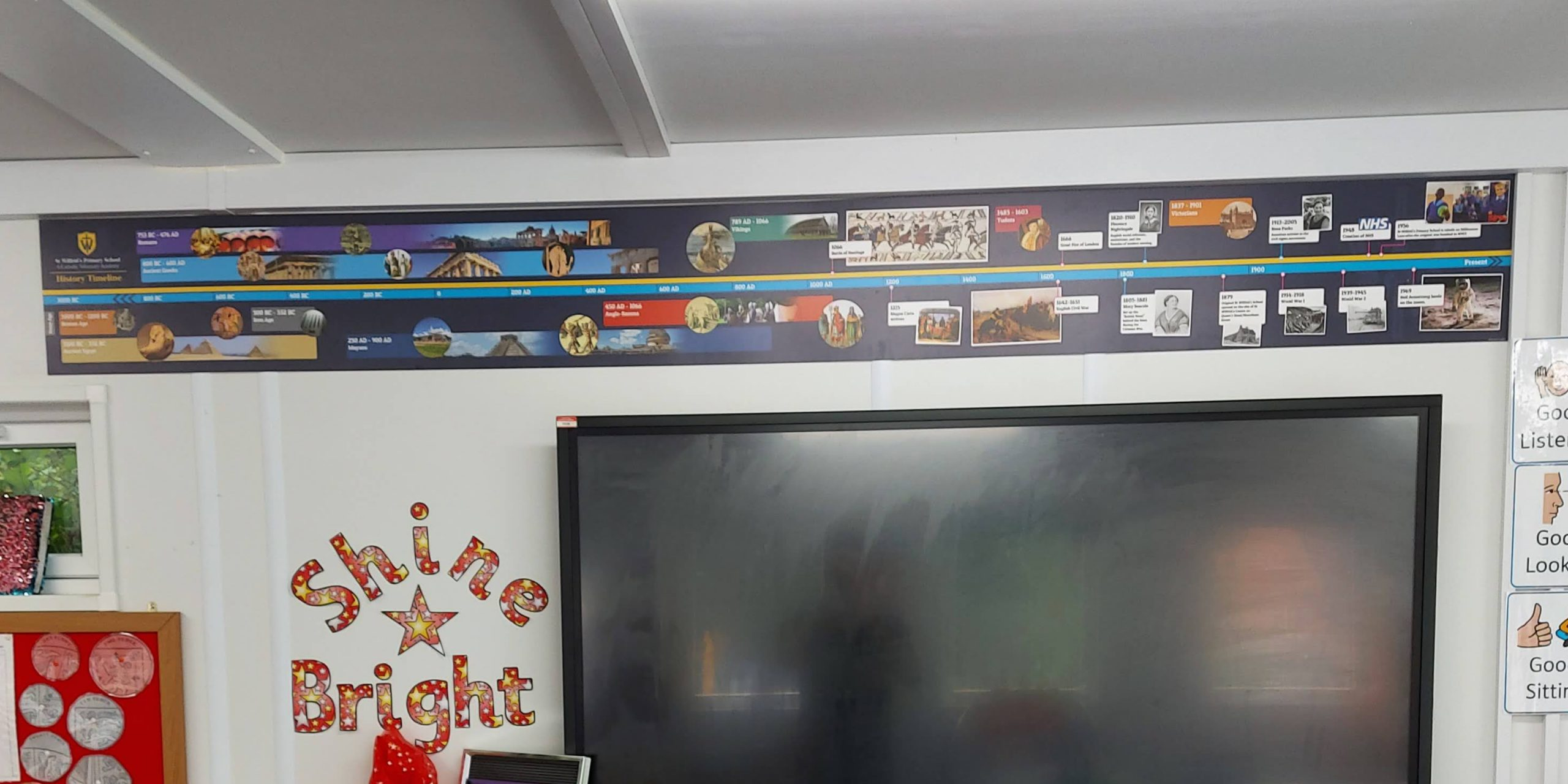 timeline in room